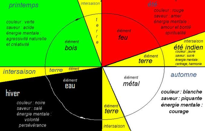 cycle-2